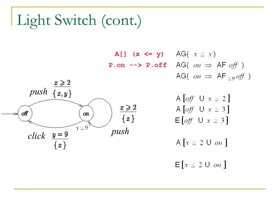 Light Switch (cont.) A[] (x <= y) P.on --> P.off push push click